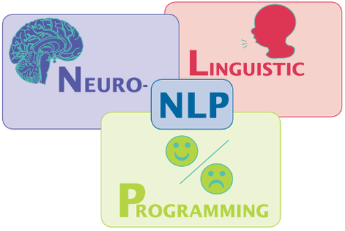 NLP Neuro-Linguistic Programming